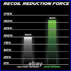DPM Recoil Spring System 2011 OPEN 5 BULL Barrel 9 User Adjustable Settings